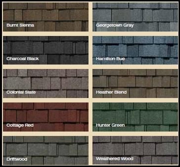 Dimensional Shingles Prices. Roofing Southwest Logo